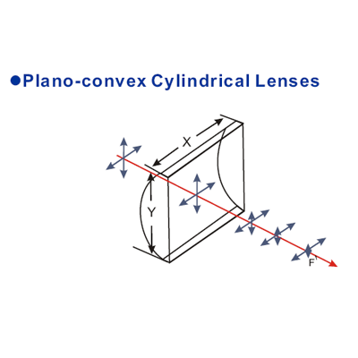 Plano-Convex Cylindrical Lenses